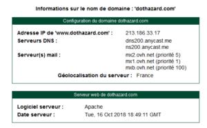 WHOIS Dothazard.com
